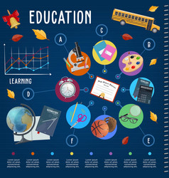 education and school supplies infographics vector image