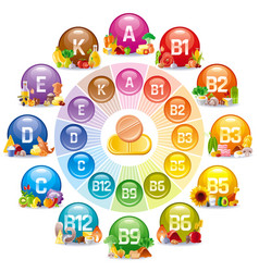 Mineral vitamin multi supplement icons vector