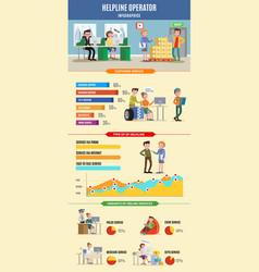 helpline infographic template vector image vector image