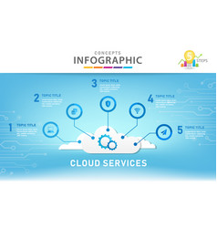 5 steps modern mindmap diagram with cloud concept vector image