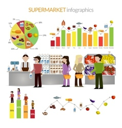 Supermarket infographics set vector image vector image