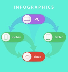 Cloud service infographics vector image