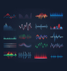sound waves or acoustic music equalizer vector image vector image