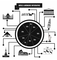 World landmarks infographic vector