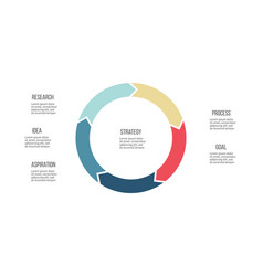 Business infographics circle with 5 parts arrows vector