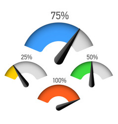 infographic gauge chart element with percentage vector image