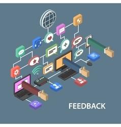 Support Feedback Concept vector