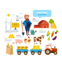 farmer animals natural food friendly sources vector image vector image