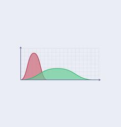 Coronavirus flatten curve graph infectious vector