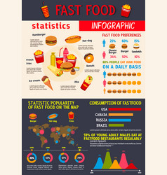 Infographics for fast food meals vector