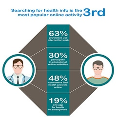 Searching for health Infographics in flat style vector image vector image