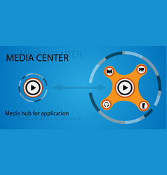 Media hub for applications vector