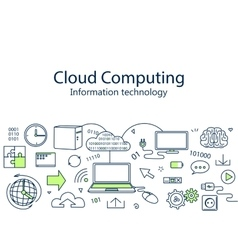 Cloud computing banner vector