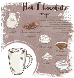 Hand drawn of hot chocolate recipe with list of vector