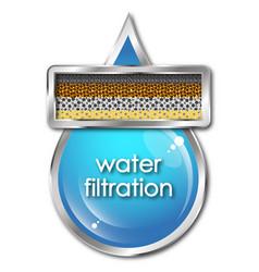 water filtration design vector image