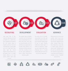 staff employee development steps infographics vector image