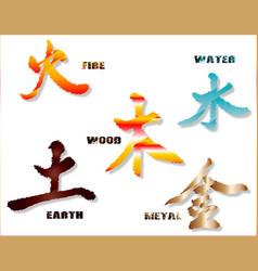 Chinese element symbols vector