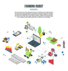 Smart farming robot concept banner isometric vector