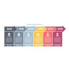 business infographic banner with 6 steps options vector image