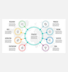 outline infographic organization chart with 8 vector image
