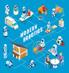 isometric modern robotics infographics vector image