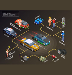 Street racing flowchart infographics vector
