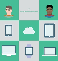 Internet technology infographic in flat style Two vector