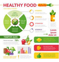 Healthy food template set vector