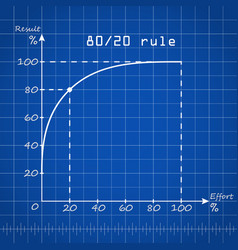 paretos law blueprint template with blue vector image