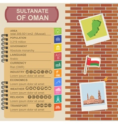 Sultanate of Oman infographics statistical data vector