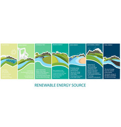 environmental pollution and renewable energy vector image