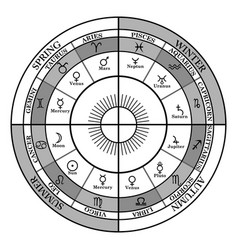 Cross zodiac with seasons zodiac signs and vector