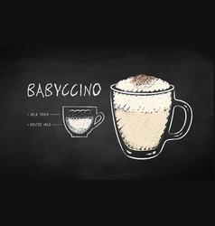 Chalked babyccino drink recipe vector