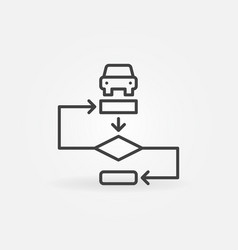 Autopilot algorithm outline concept icon vector