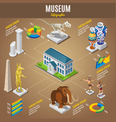 isometric museum infographic template vector image