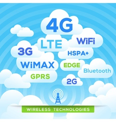 Wireless Technologies 4G LTE Wifi WiMax 3G HSPA vector image
