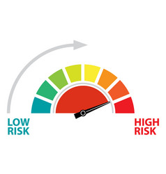 Speedometer low to high risk management concept vector