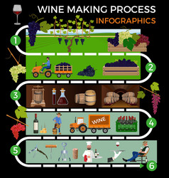 Wine making process vector