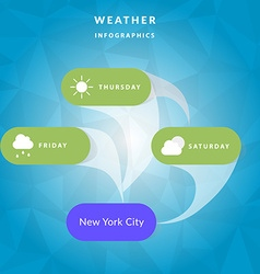 Weather infographics weather icons clouds sun rain vector
