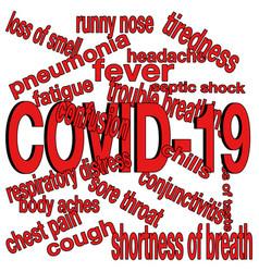 Covid19 19 symptoms word cloud vector