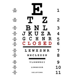 Optical eye test with closed message vector image