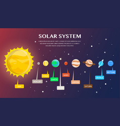 solar system and planets in universe design vector image vector image
