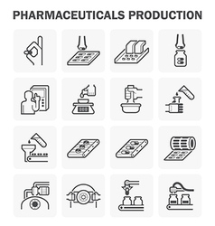 Pharmacy manufacture vector image