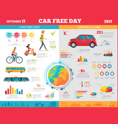 Car free day on september 22 infographic poster vector