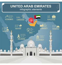 United Arab Emirates infographics statistical data vector image
