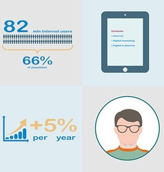 Infographics growth of Internet users Tablet user vector image