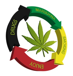 Marijuana-Cannabis vector