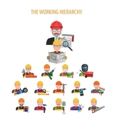 Worker Concept Flat vector image