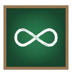 Limitless symbol White chalk effect vector image vector image