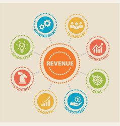 Revenue concept with icons vector